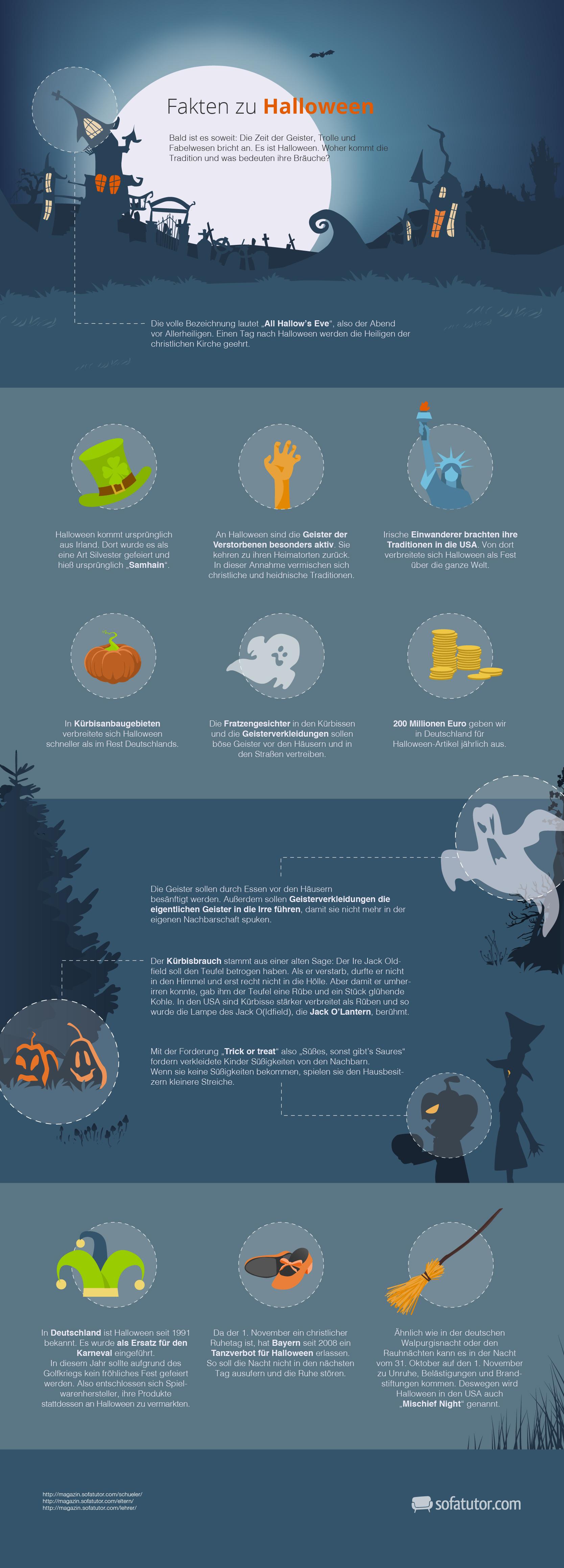 Infografik_Halloween_Fakten