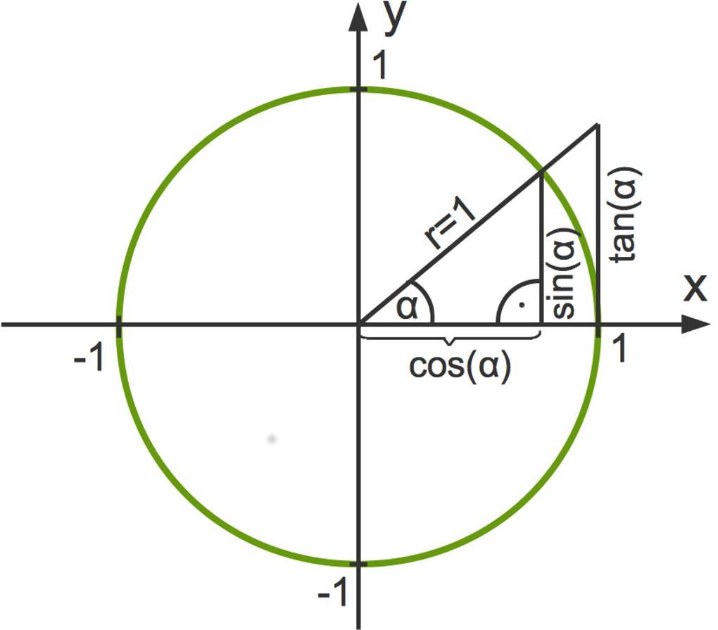 gratis mathe poster trigonometrie am rechtwinkligen dreieck. Black Bedroom Furniture Sets. Home Design Ideas