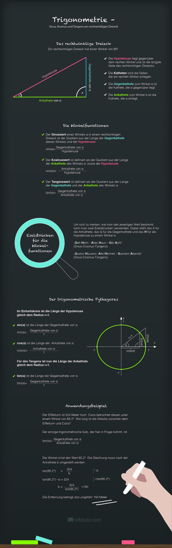 Mathe_Lernposter_Trigonometrie